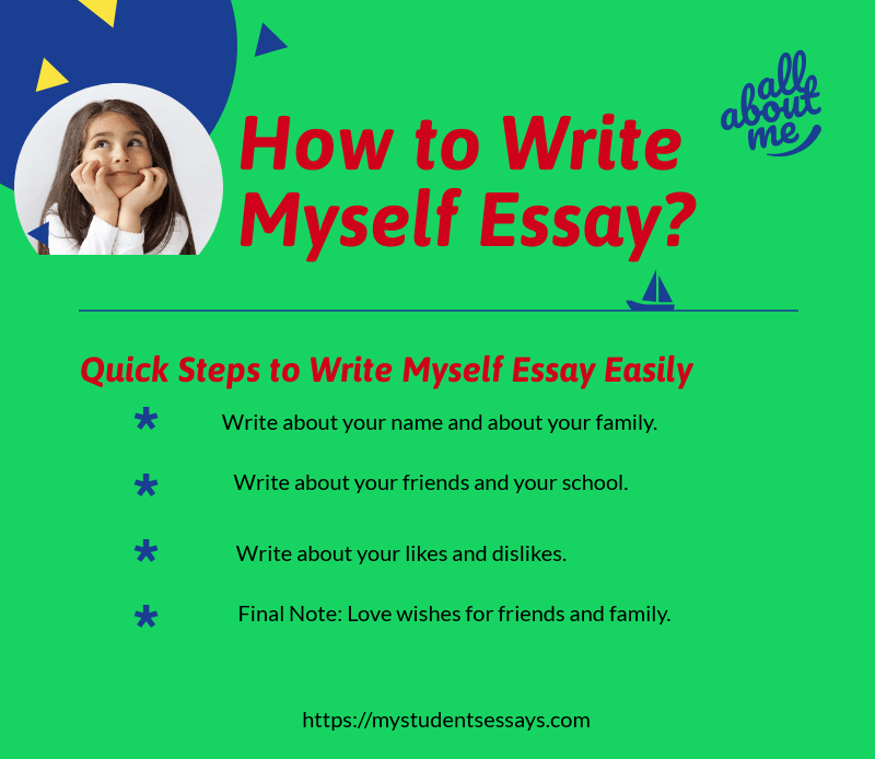 Basic steps how to write a myself essay