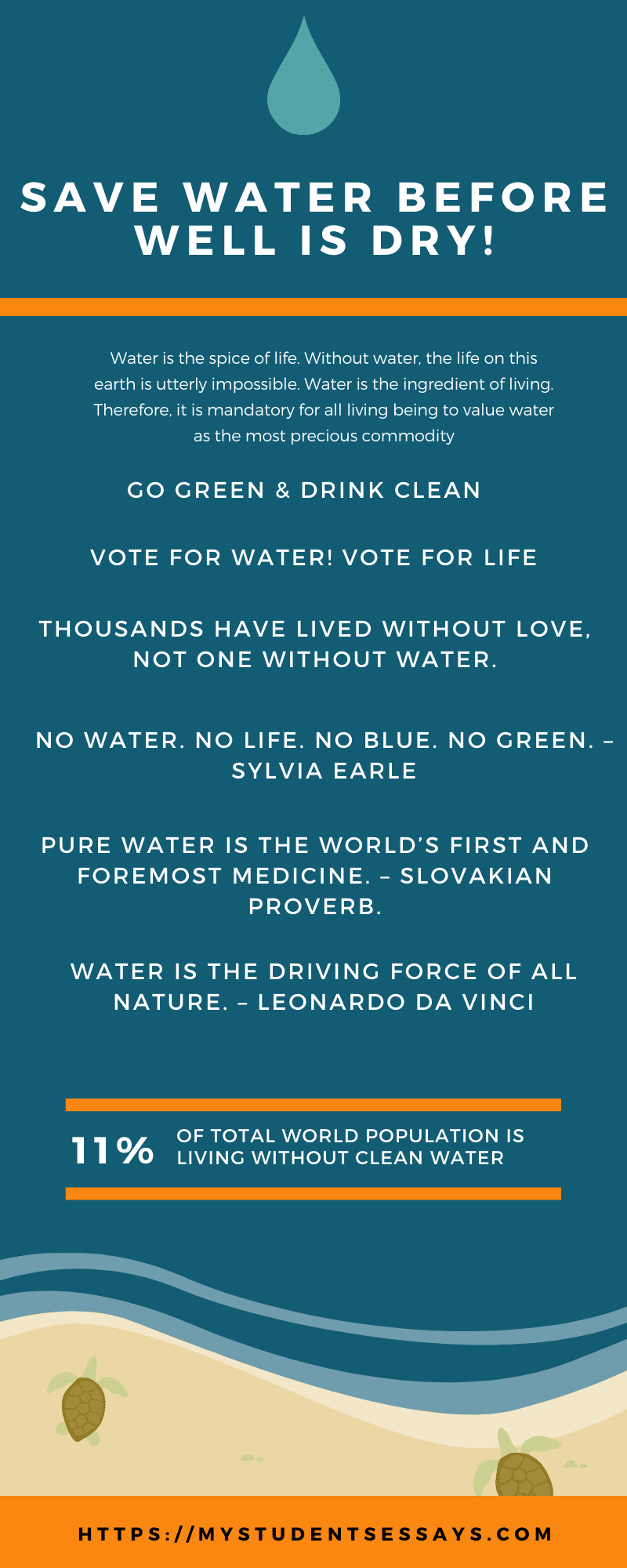 Essay on Save Water, its Importance and value for Students