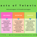 Essay On Television | Importance, Advantages & Disadvantages