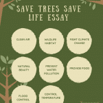 Save Trees Save Earth | Selected Essays & Speeches