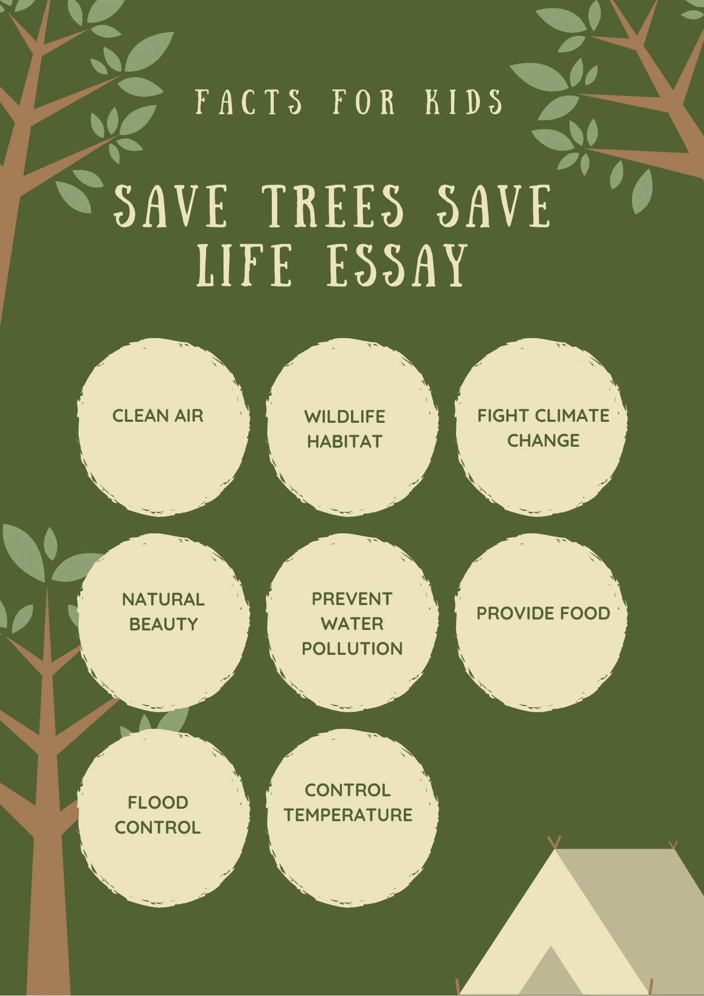 Selected Essay on Save Trees, Their Meaning & Importance for Life