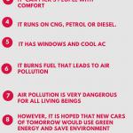 Essay On Car For Students | 10 Lines & More Sentences For Children
