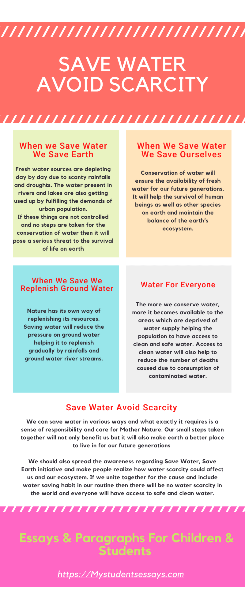 Essay on Water Scarcity, water crisis essay for students